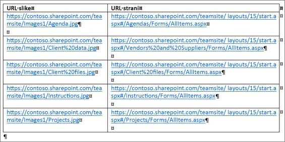 Tabela z URL-ji slike in URL-ji strani