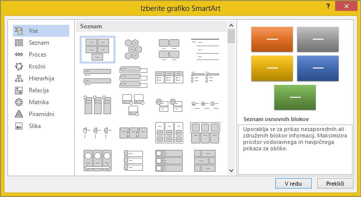 Možnosti v pogovornem oknu »Izberi grafiko SmartArt«
