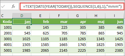Excelov delovni list s funkcijo SEQUENCE