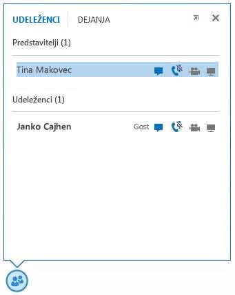 Posnetek zaslona ikon zraven imena udeleženca, ki prikazujejo razpoložljivost funkcij neposrednega sporočanja, zvočnih in videoklicev ter skupne rabe