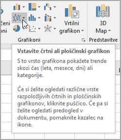 Vstavljanje vrstice ali na območje grafikona