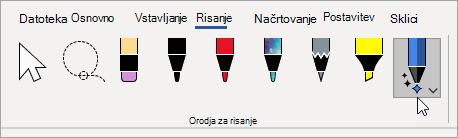 Izbiranje orodja za urejanje rokopisa