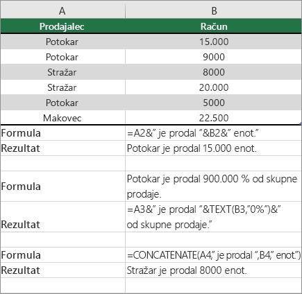 Primeri zapiskov, združevanje besedila in števil
