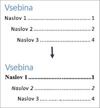 Prikazuje pogled oblikovanja slogov besedila v kazalu vsebine pred in potem