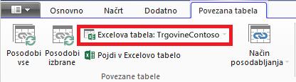 Povezan trak, ki prikazuje Excelovo tabelo