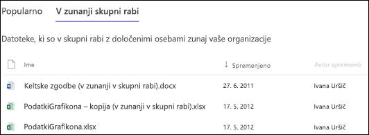 Uporaba spletnega mesta v storitvi SharePoint Online – datoteke v zunanji skupni rabi