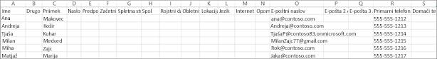 Na spodnji sliki je prikazan primer datoteke CSV, ki vsebuje nekaj podatkov za stik.