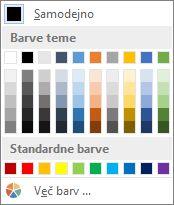 Barva obrobe tabele