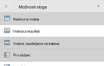 Meni» možnosti sloga tabele «za Word za Android