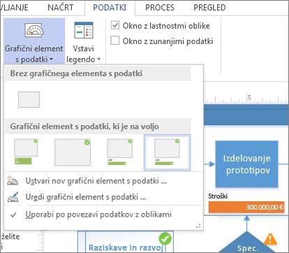 Zavihek »Podatki«, »Grafični element s podatki«