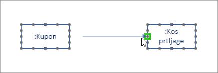 Oblika sporočila z en konec označeni z zeleno in povezana obliko življenjske dobe