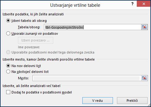 Pogovorno okno za ustvarjanje Excelove vrtilne tabele