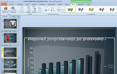 Ko kliknete grafikon, se prikaže zavihek »Orodja za grafikone«.