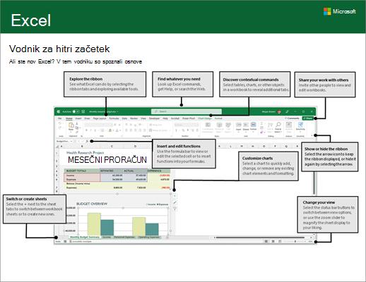 Vodnik za hitri začetek za Excel 2016 (Windows)