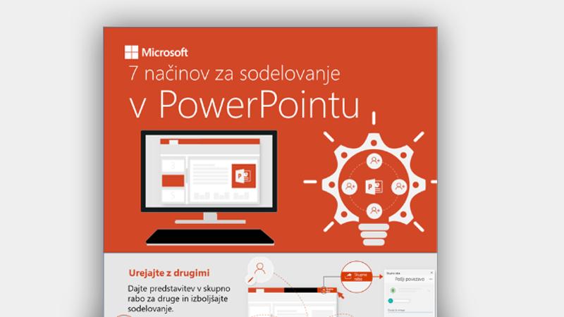 Infografika, ki prikazuje 7 načinov za sodelovanje v PowerPointu