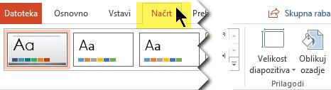 Izberite zavihek »Načrt« na traku orodne vrstice. Menijski gumb »Velikost diapozitiva« proti desni strani ima kontrolnik za usmerjenost diapozitiva.
