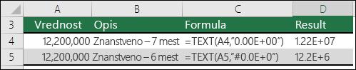 Kode oblik za znanstveni zapis