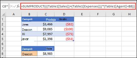 Primer funkcije SUMPRODUCT za vrnitev skupne prodaje po prodajnih zastopnikih, če je na voljo s prodajo in stroški za posamezno prodajo.