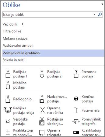 Posnetek zaslona podokna »Oblika« za diagram »Elektrotehnika«.