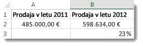 485.000 EUR v celici A2, 598.634 EUR v celici B2 in 23 % v celici B3, odstotek spremembe med dvema številoma