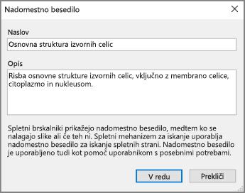 Posnetek zaslona pogovornega okna z nadomestnim besedilom v programu OneNote z vzorčnim besedilom v poljih »Naslov« in »Opis«.