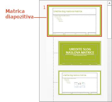 Matrica diapozitiva s postavitvijo