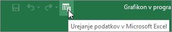 Urejanje podatkov v Microsoft Excelu ikono v orodni vrstici za hitri dostop