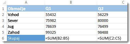 Formule, ki so prikazane v delovnem listu programa Excel