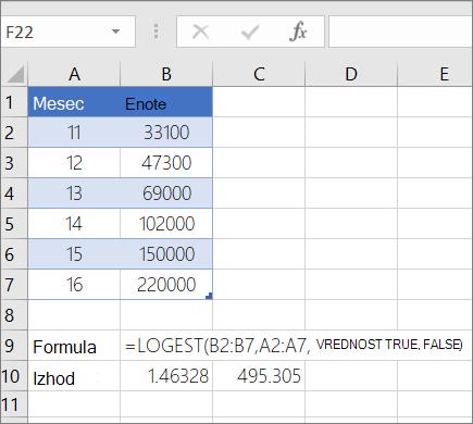 Primer 1 – funkcija LOGEST