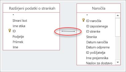 posnetek zaslona združevanja med dvema tabelama
