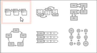 Vstavljanje grafikona pretoka