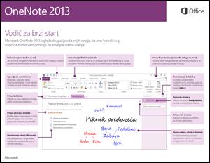 OneNote 2013 vodič za brzi početak