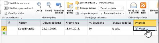 Unesite naslov, datume i status projekta zadatka