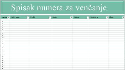 Konceptualna slika unakrsne tabele muzičkih numera