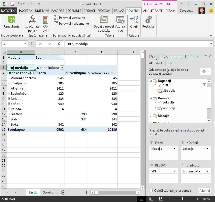 filtrirana izvedena tabela
