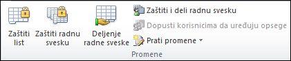 Slika glavne trake programa Excel