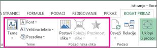 Alatke za oblikovanje izveštaja u prikazu Power View