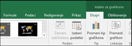 Alatke trake ua grafikone mape u programu Excel