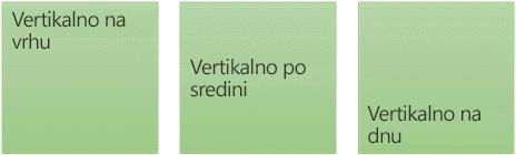 Tri opcije za vertikalno poravnavanje teksta: vrh, sredina i dno