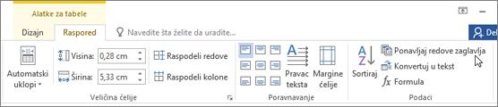 """Snimak ekrana prikazuje kursor postavljen na opciju za ponovi redove zaglavlja u alatke za tabele, na kartici """"Raspored"""" u grupi podataka."""