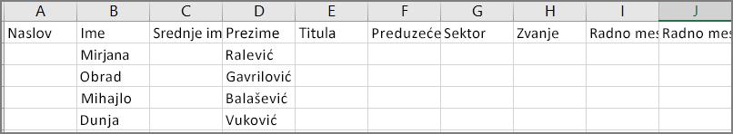 Primer kako izgleda csv datoteka kad se kontakti izvezu iz programa Outlook