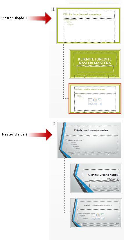 Više mastera slajda