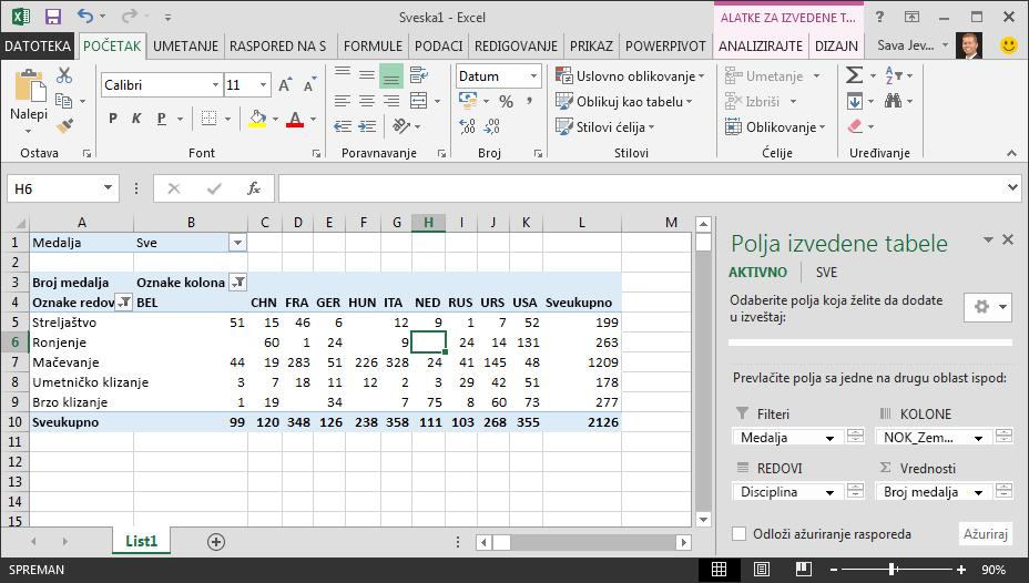 Ažurirana izvedena tabela