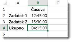 Sabrano vreme koje je duže od 24 časa daje neočekivan rezultat 4:15