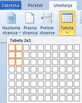 Umetanje tabele