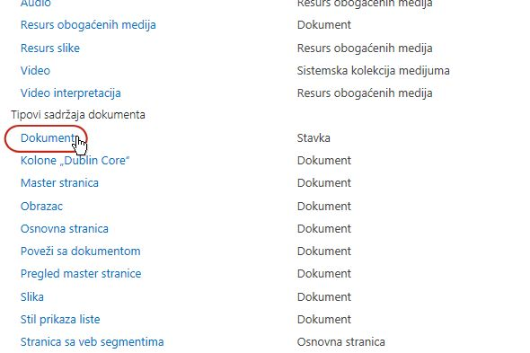 Tipovi sadržaja dokumenata sa istaknutim tipom