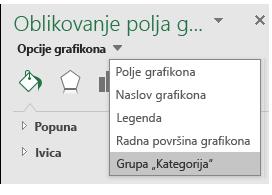 Izbor grupe opcija mapi grafikona u programu Excel