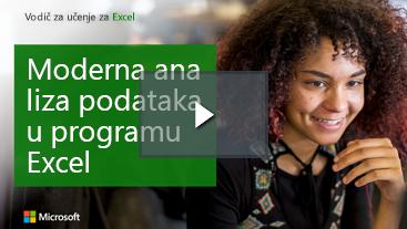 Žena nasmejani učenje Vodič za Excel