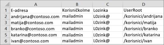 Uzorak datoteke za migraciju za Courier IMAP