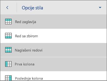 """Komanda """"Opcije stila"""" sa izabranom stavkom """"Red zaglavlja"""""""